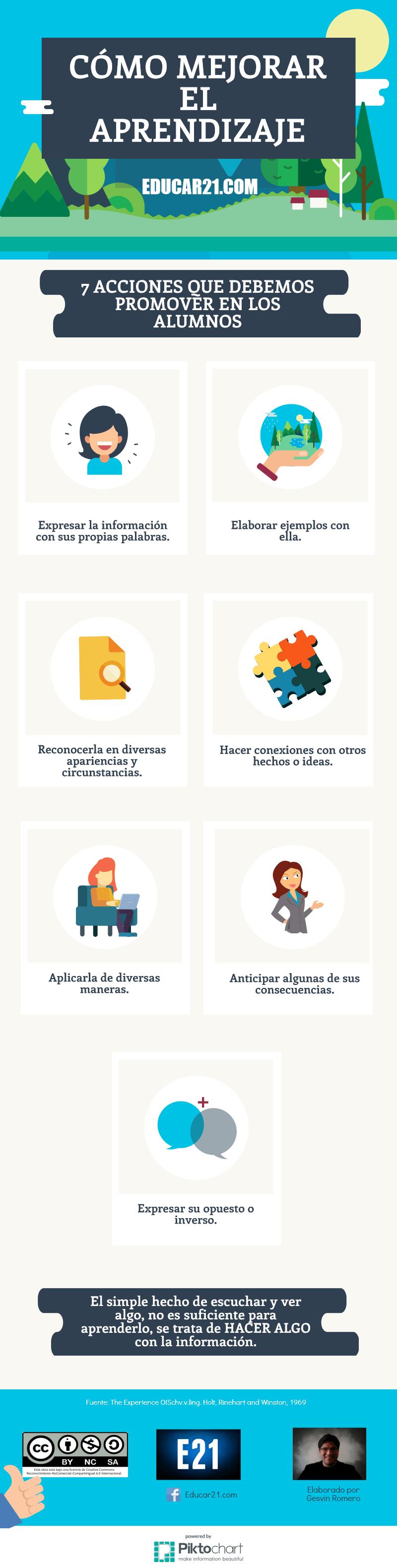 cómo mejorar el aprendizaje