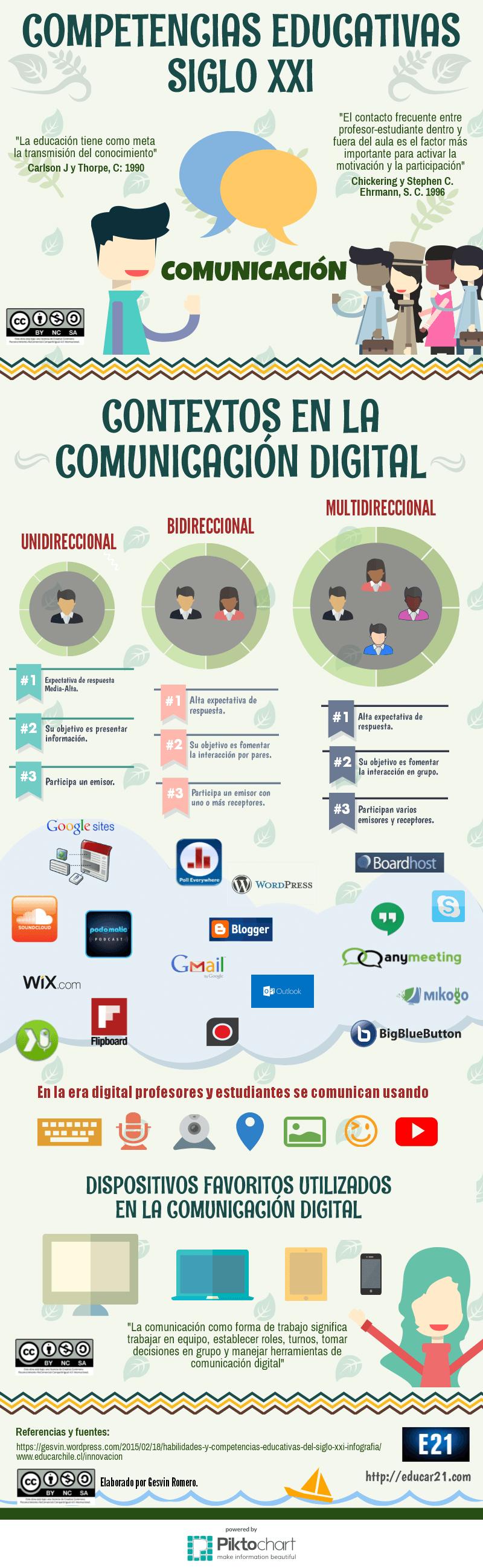 Competencias Educativas del Siglo XXI