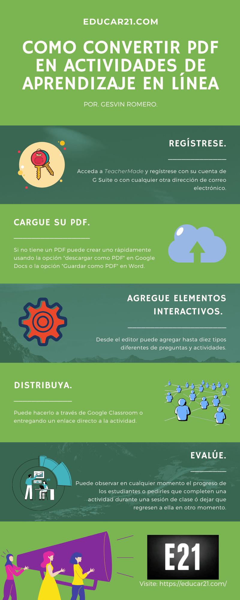 cómo convertir pdf